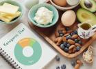 «Τι είναι η κετογονική διατροφή; Πώς να μεταμορφωθείτε σε μηχανή καύσης λίπους», από την Λίνα Αληχανίδου και το  ketolina.gr!